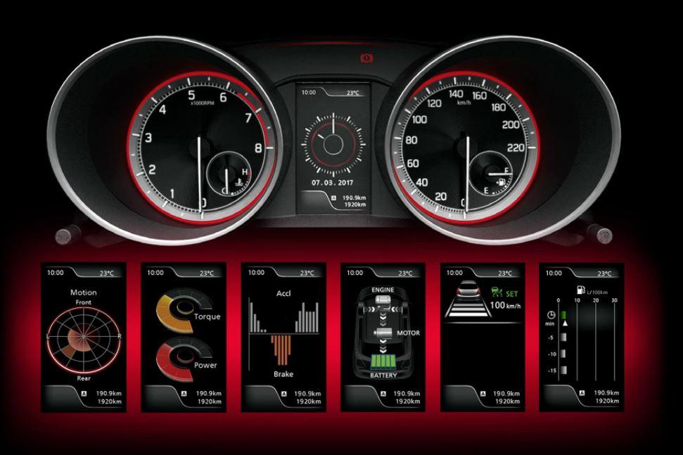écran couleur 4.2 pouces nouvelle Suzuki Swift