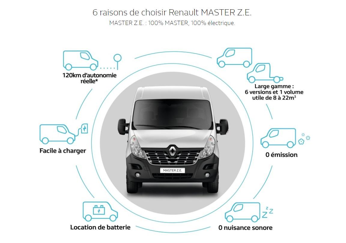 6 raisons de choisir Renault MASTER Z.E.