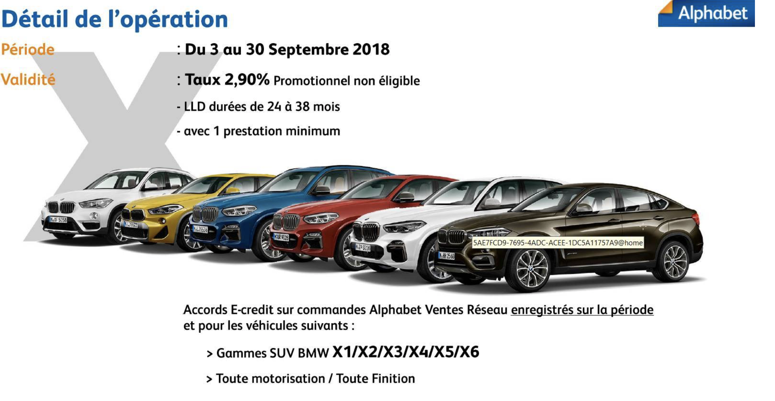 Taux exceptionnel pour le financement d'un véhicule de la gamme BMW X!