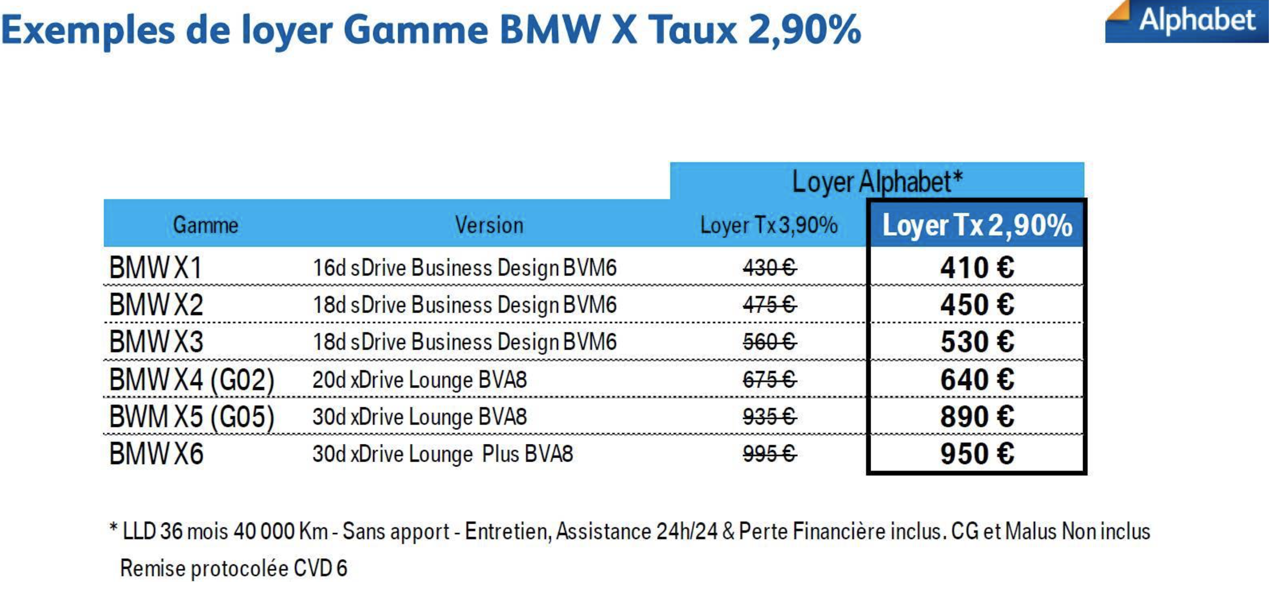 Financement Location Longue Durée d'un véhicule de la gamme BMW X