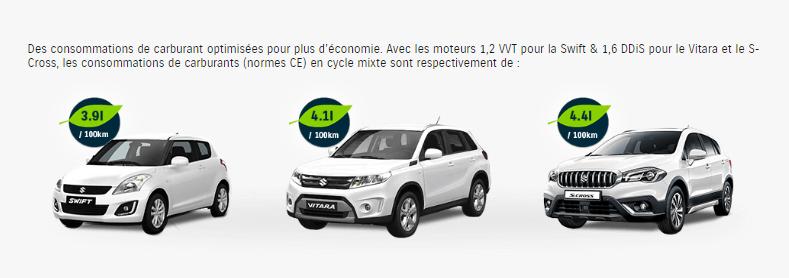 Consommation gamme Suzuki