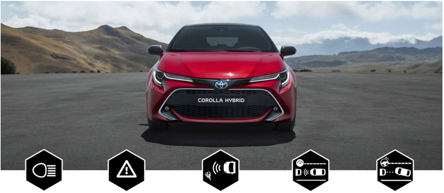 Technologies de sécurité active du Toyota Safety Sense™*
