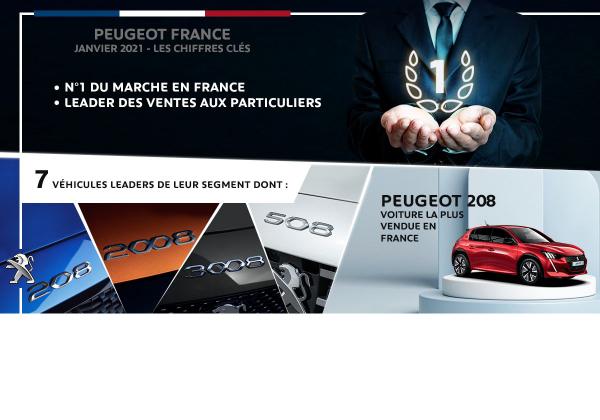 L'année 2021 démarre avec succès pour Peugeot France
