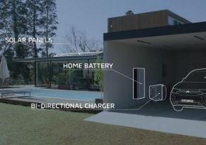 La Dendo Drive House de Mitsubishi Motors